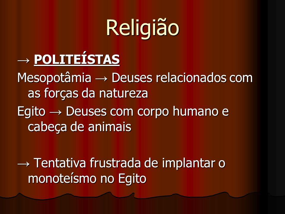 Religião → POLITEÍSTAS