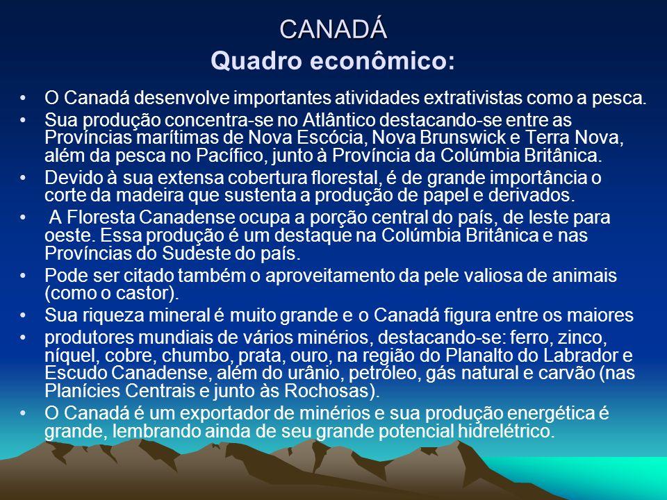 CANADÁ Quadro econômico: