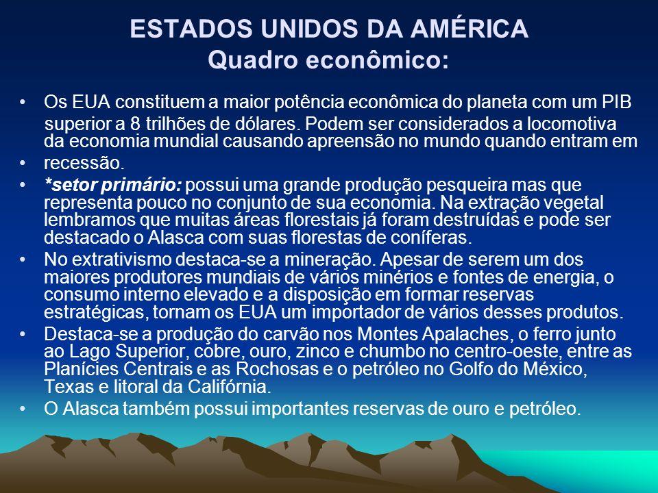 ESTADOS UNIDOS DA AMÉRICA Quadro econômico: