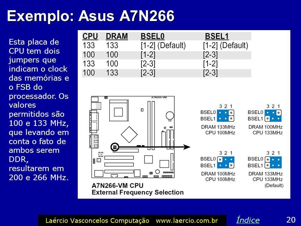 Exemplo: Asus A7N266