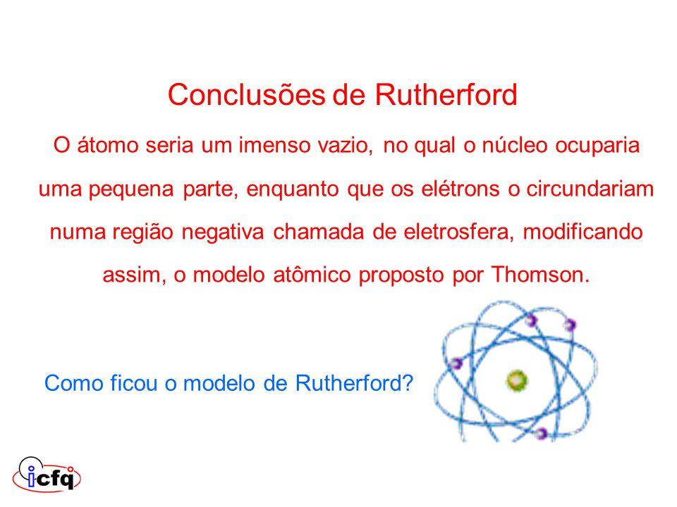 Conclusões de Rutherford