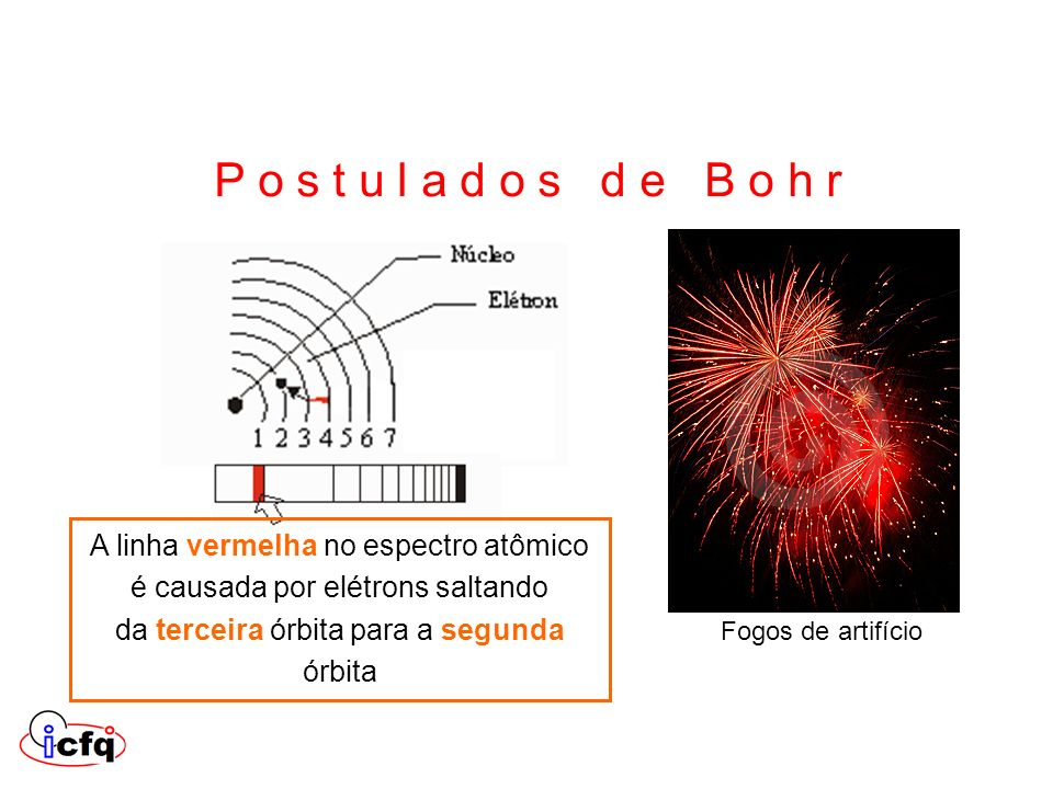 P o s t u l a d o s d e B o h r A linha vermelha no espectro atômico é causada por elétrons saltando da terceira órbita para a segunda órbita.