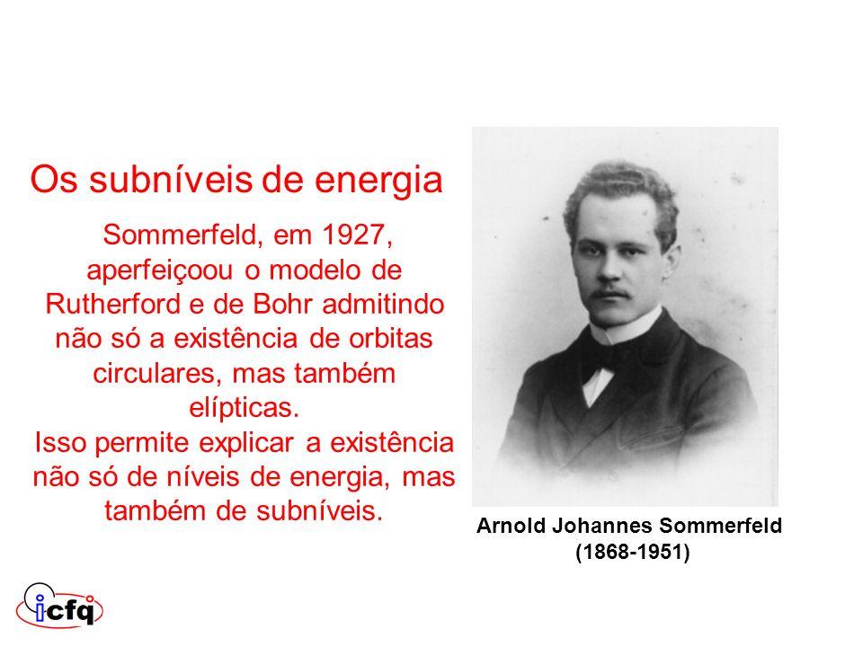 Os subníveis de energia