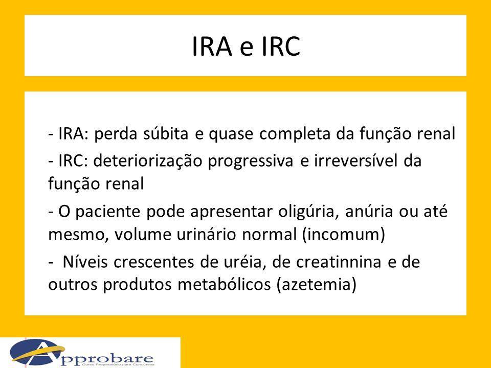 IRA e IRC
