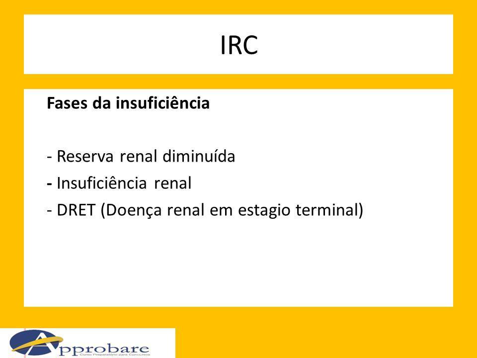 IRC Fases da insuficiência - Reserva renal diminuída - Insuficiência renal - DRET (Doença renal em estagio terminal)