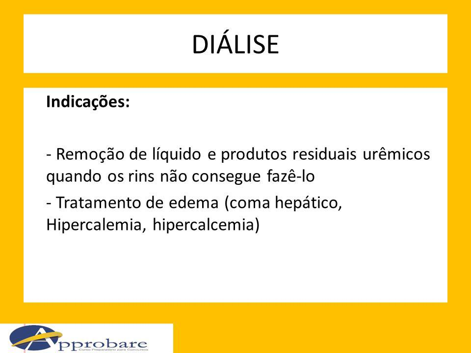 DIÁLISE