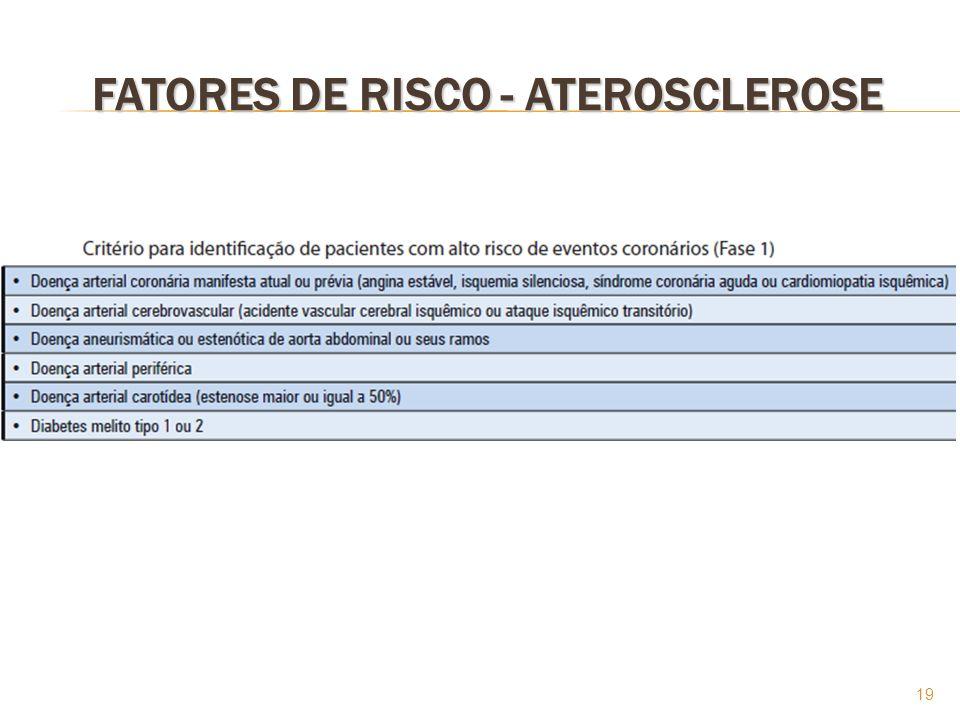 FATORES DE RISCO - ATEROSCLEROSE