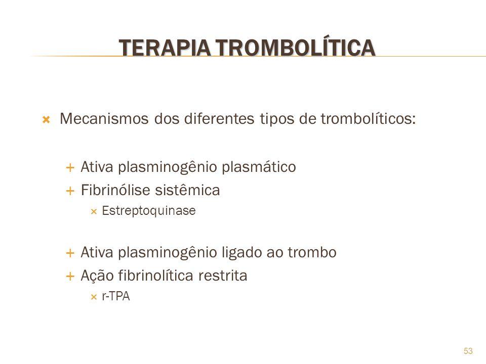 TERAPIA TROMBOLÍTICA Mecanismos dos diferentes tipos de trombolíticos:
