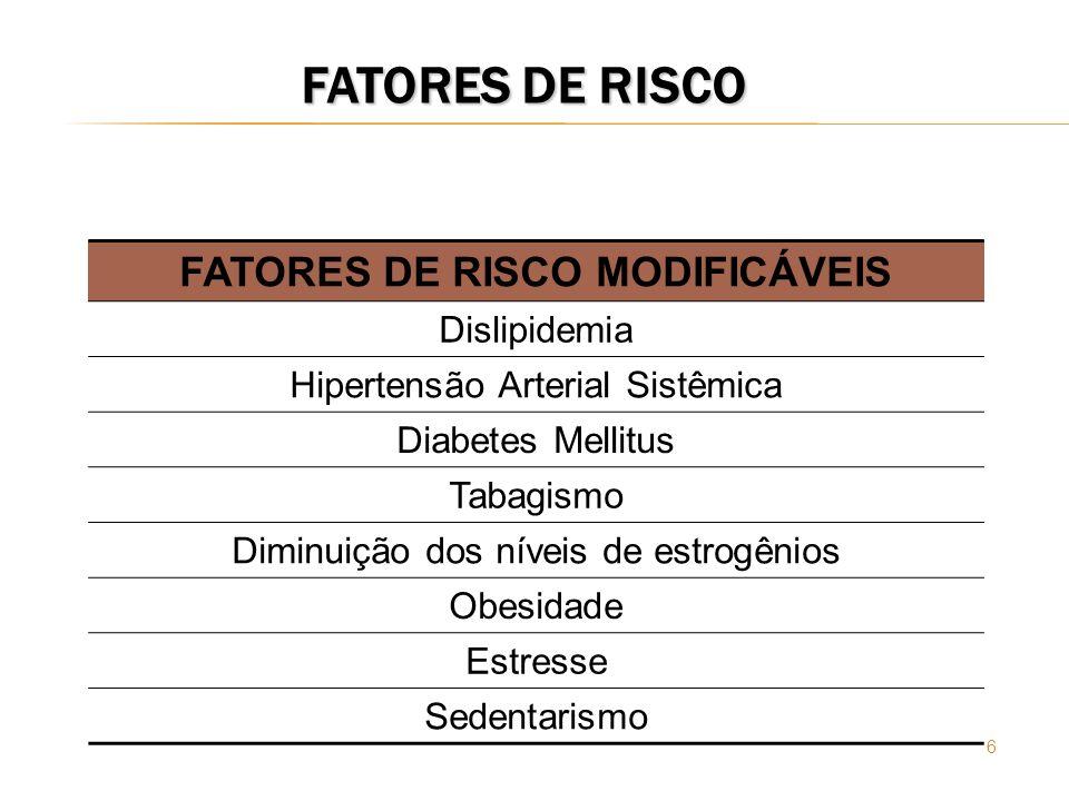 FATORES DE RISCO MODIFICÁVEIS