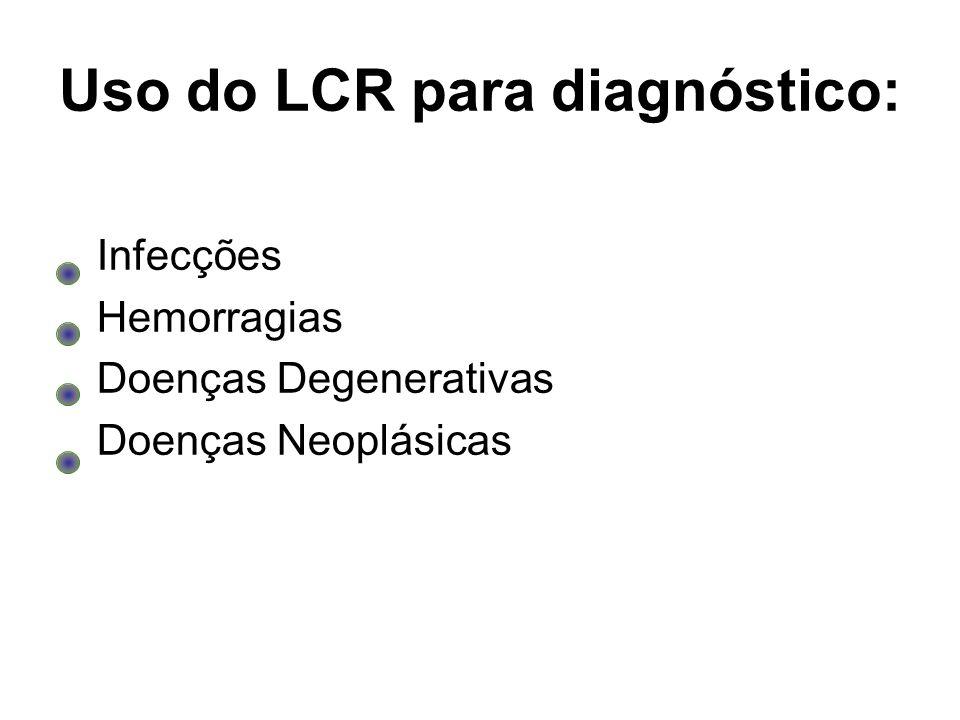 Uso do LCR para diagnóstico: