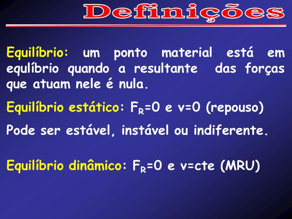 Definições Equilíbrio: um ponto material está em equlíbrio quando a resultante das forças que atuam nele é nula.