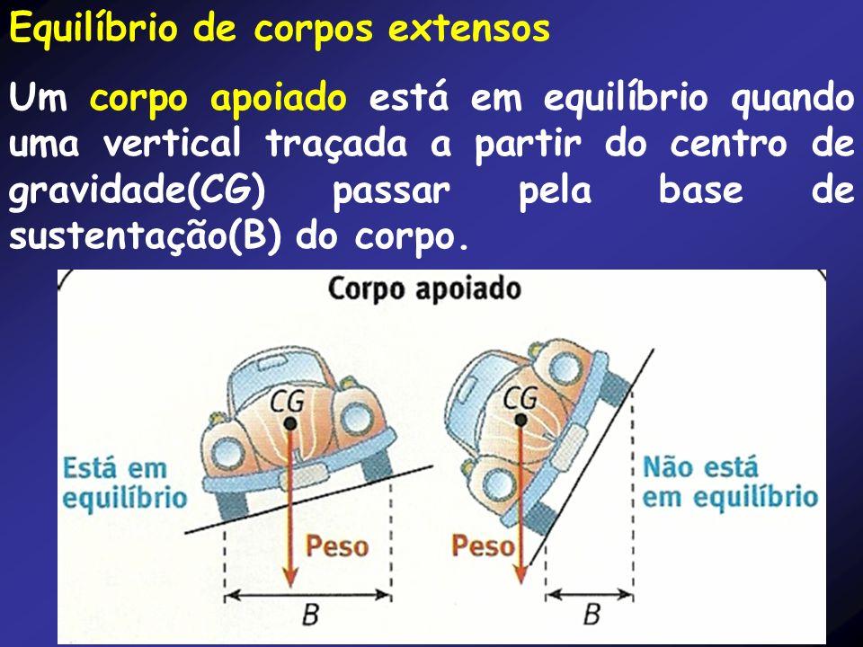 Equilíbrio de corpos extensos