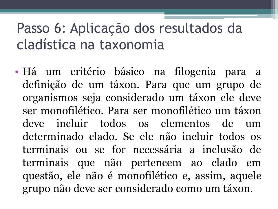 Passo 6: Aplicação dos resultados da cladística na taxonomia