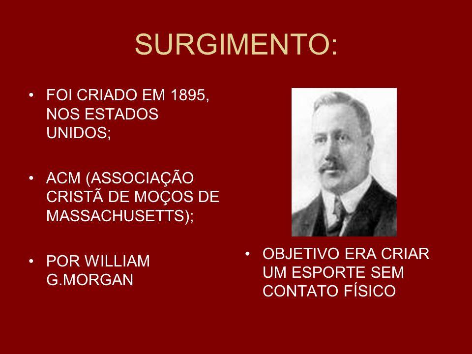 SURGIMENTO: FOI CRIADO EM 1895, NOS ESTADOS UNIDOS;
