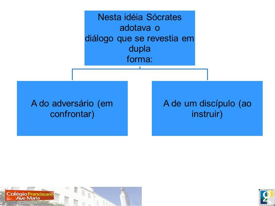 Nesta idéia Sócrates adotava o diálogo que se revestia em dupla forma: