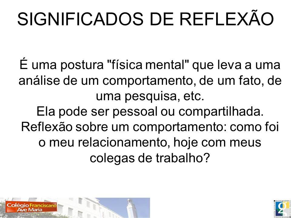 SIGNIFICADOS DE REFLEXÃO