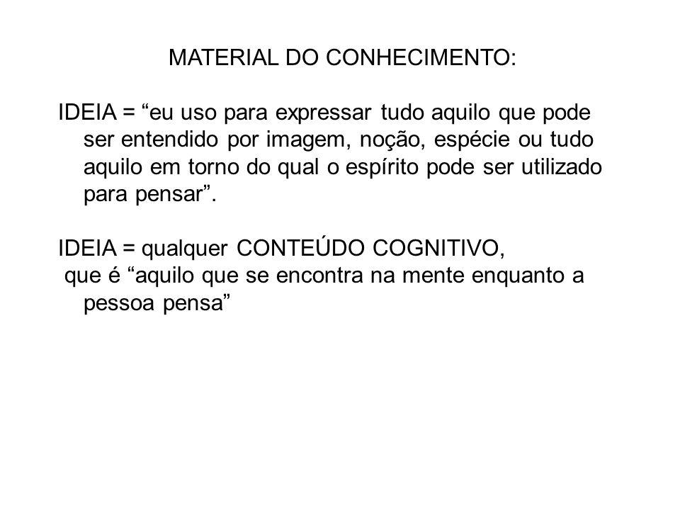 MATERIAL DO CONHECIMENTO: