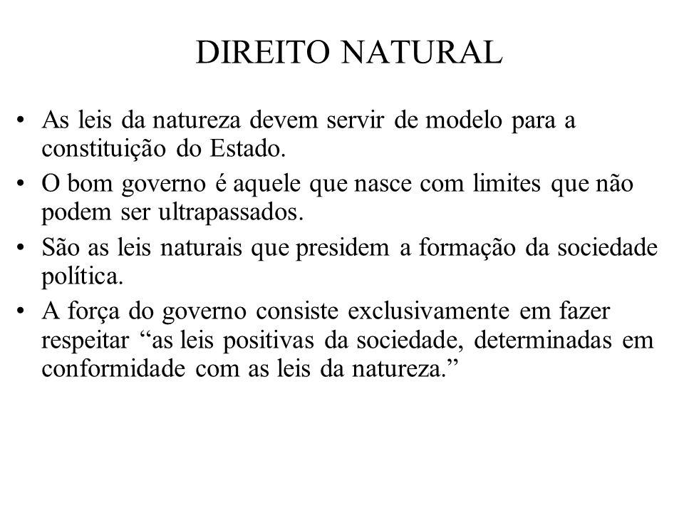 DIREITO NATURAL As leis da natureza devem servir de modelo para a constituição do Estado.
