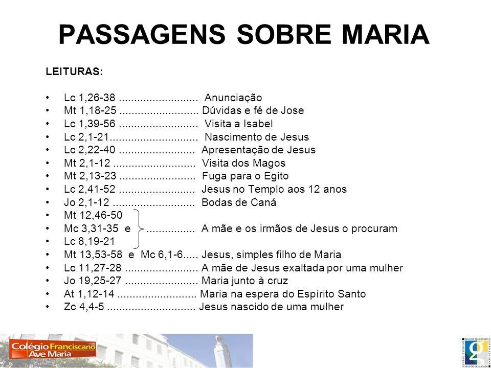 PASSAGENS SOBRE MARIA LEITURAS: