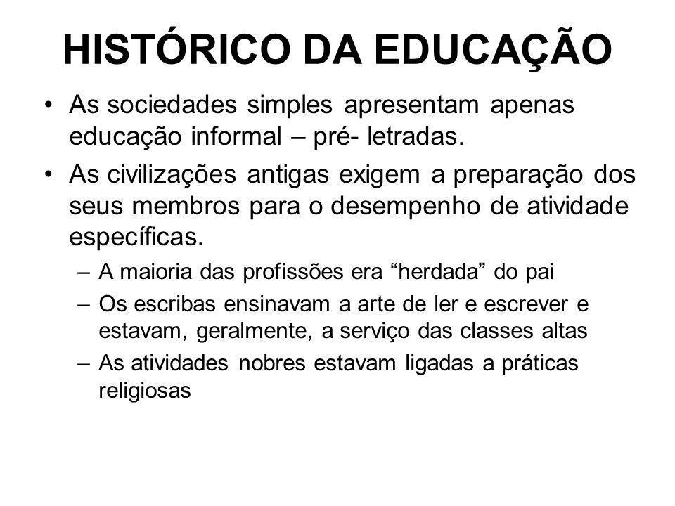 HISTÓRICO DA EDUCAÇÃO As sociedades simples apresentam apenas educação informal – pré- letradas.