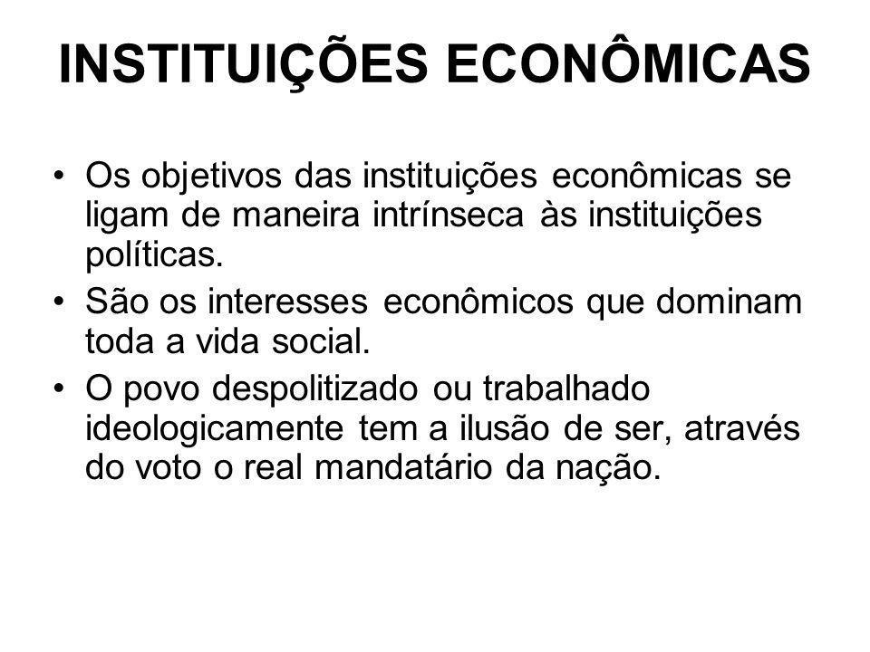 INSTITUIÇÕES ECONÔMICAS