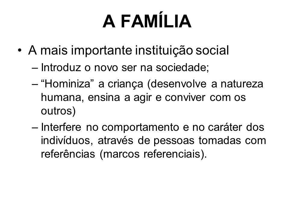 A FAMÍLIA A mais importante instituição social