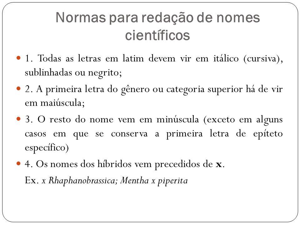 Normas para redação de nomes científicos