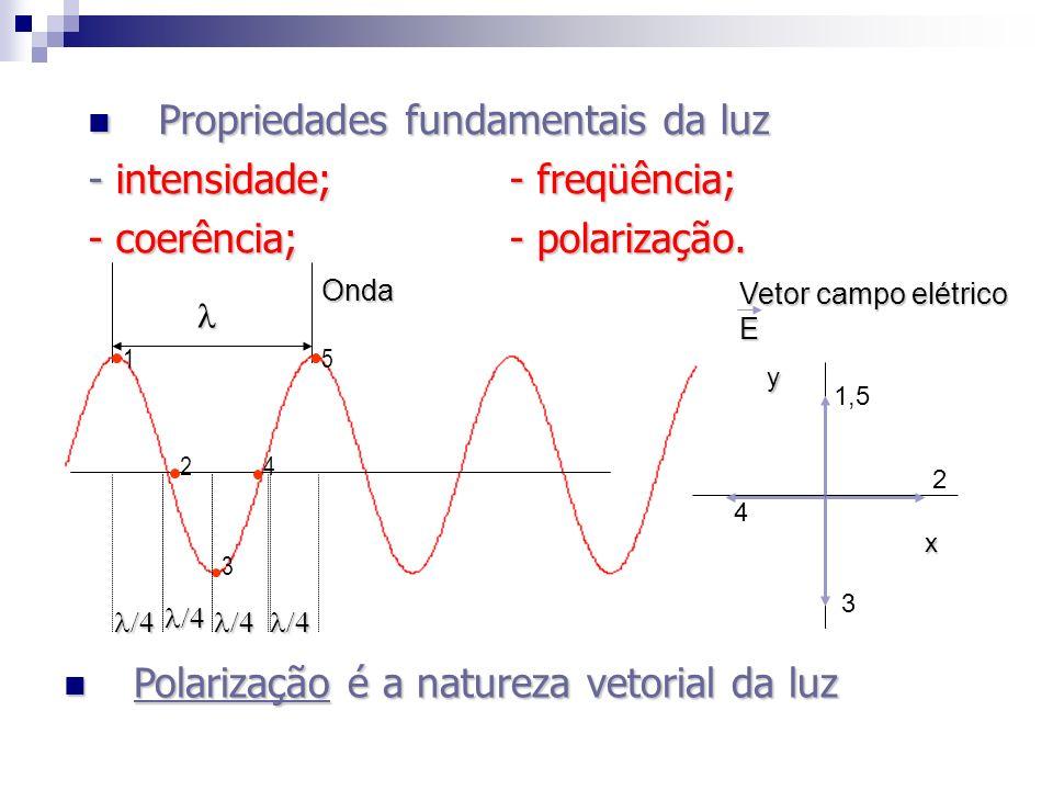 Propriedades fundamentais da luz - intensidade; - freqüência;