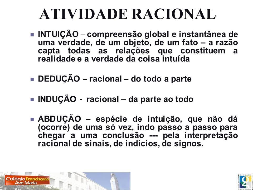 ATIVIDADE RACIONAL