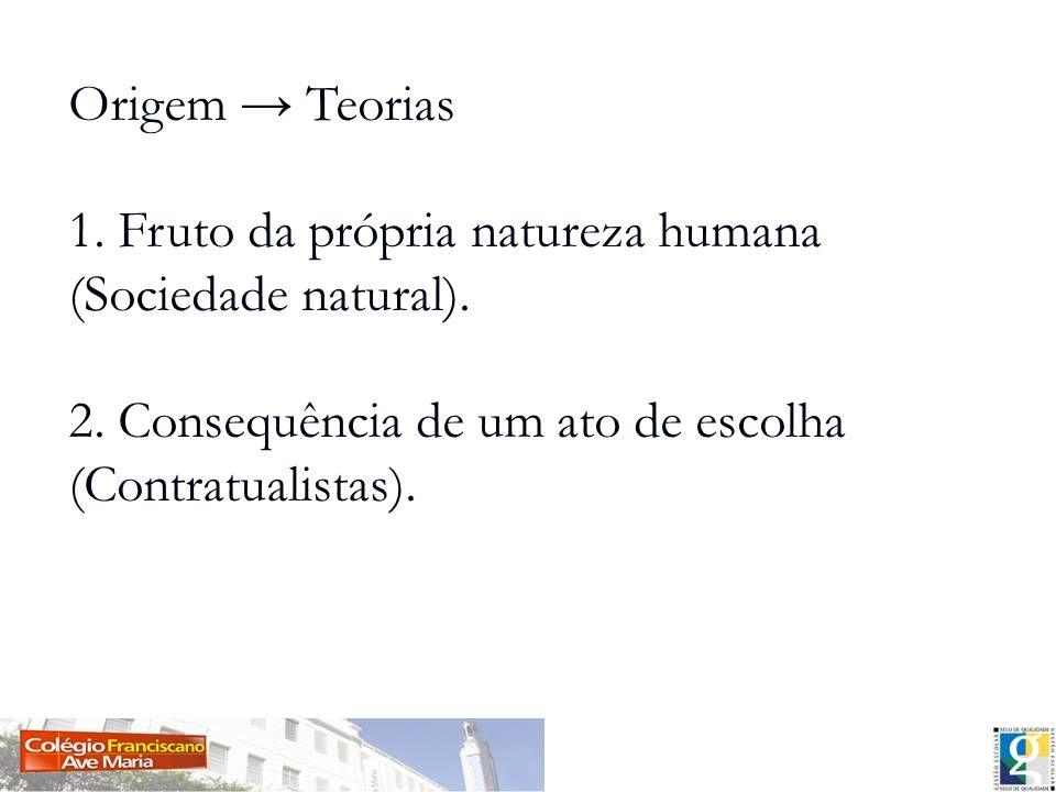 Origem → Teorias 1. Fruto da própria natureza humana (Sociedade natural).