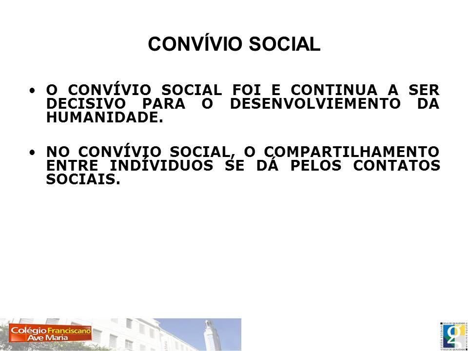 CONVÍVIO SOCIALO CONVÍVIO SOCIAL FOI E CONTINUA A SER DECISIVO PARA O DESENVOLVIEMENTO DA HUMANIDADE.