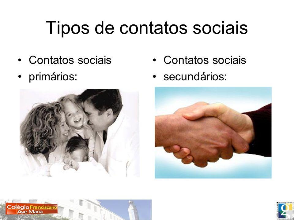 Tipos de contatos sociais