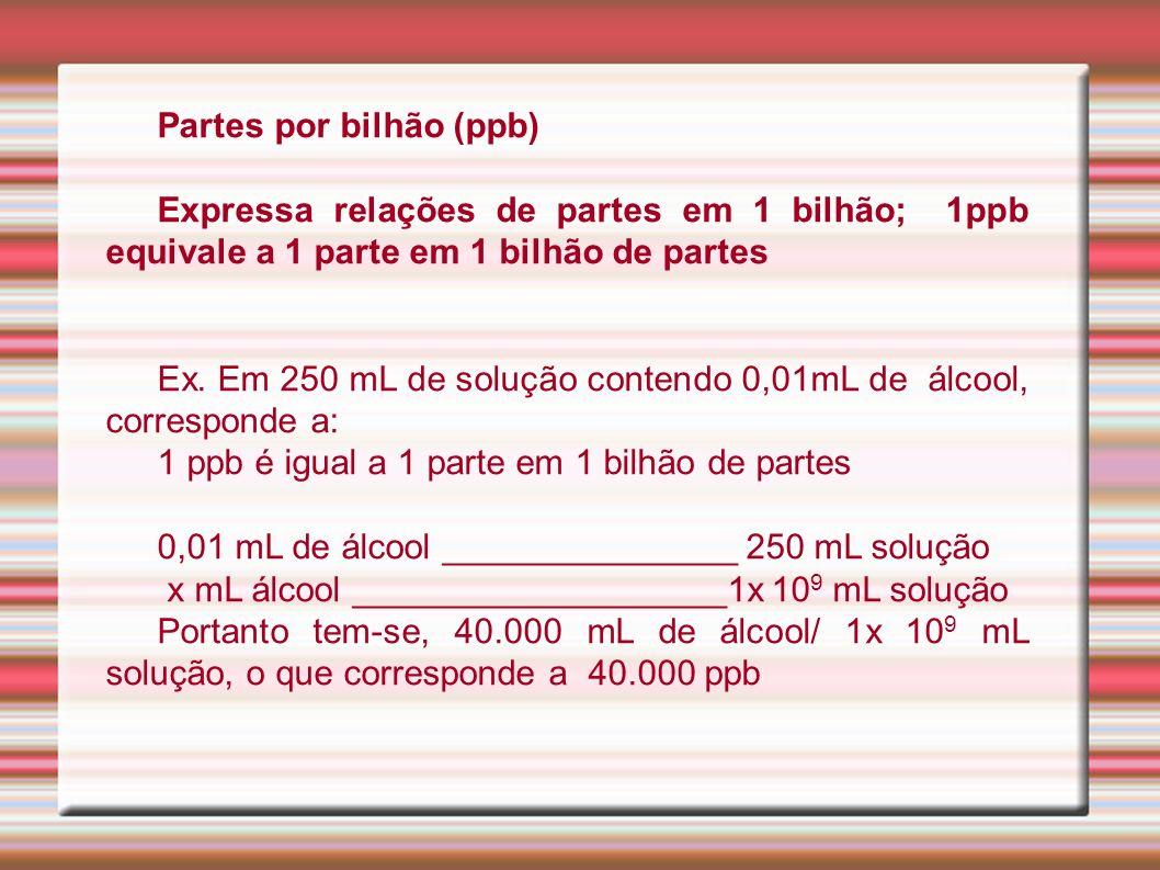 Partes por bilhão (ppb)