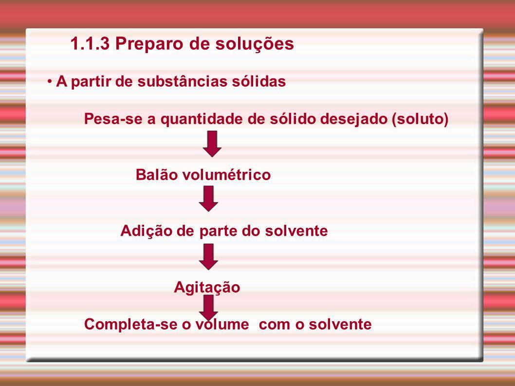 1.1.3 Preparo de soluções A partir de substâncias sólidas