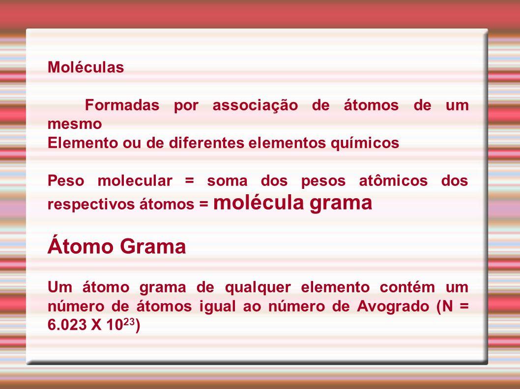 Átomo Grama Moléculas Formadas por associação de átomos de um mesmo