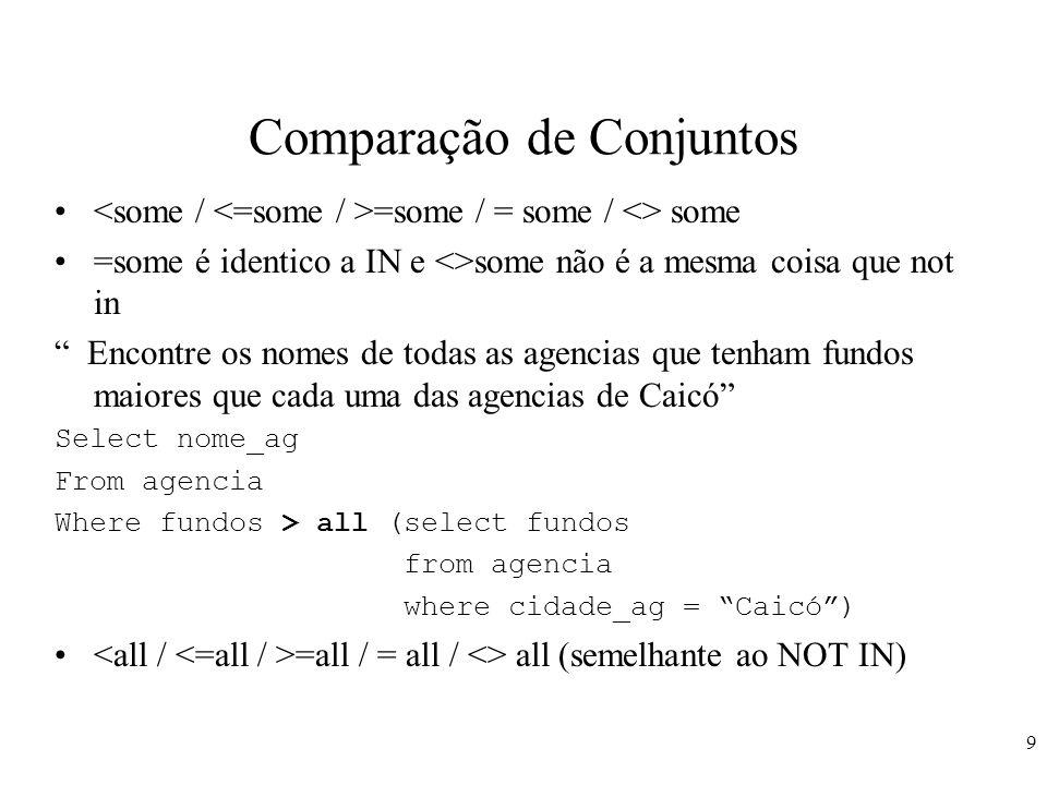 Comparação de Conjuntos