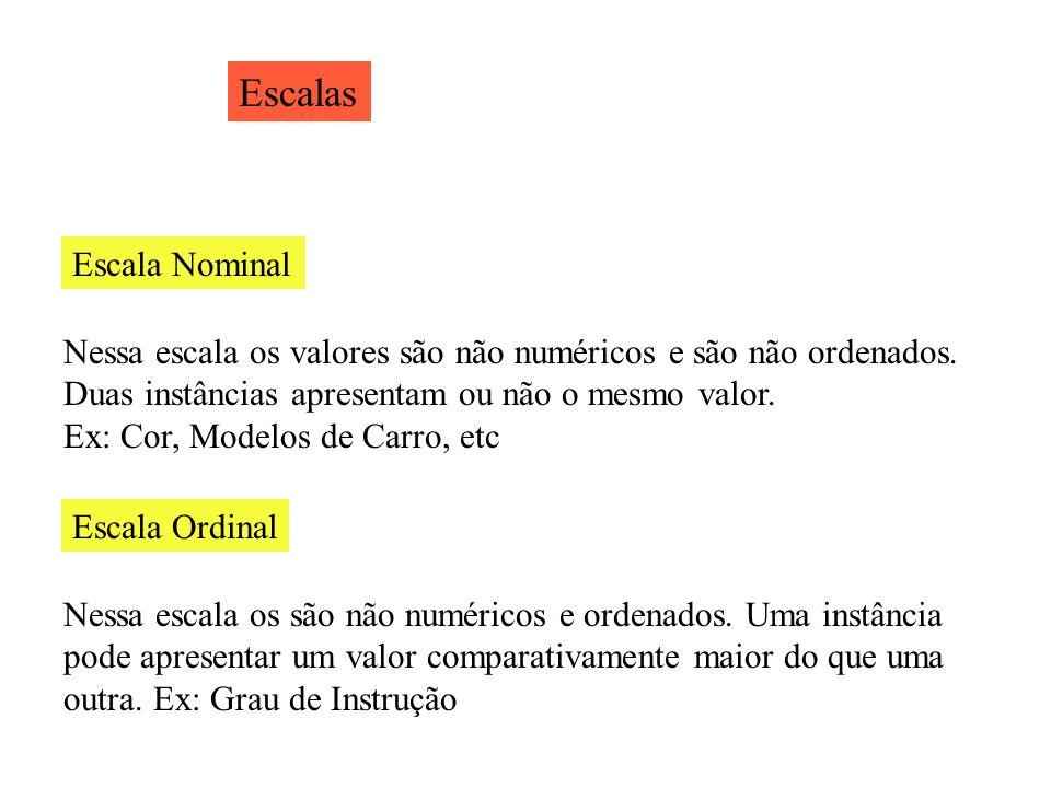 Escalas Escala Nominal