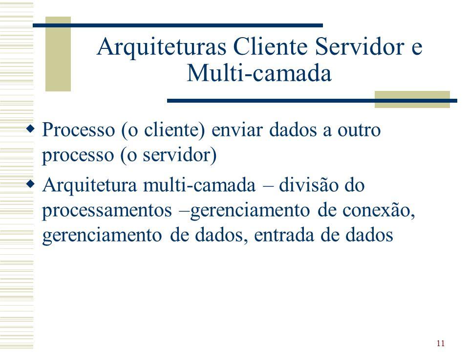 Arquiteturas Cliente Servidor e Multi-camada