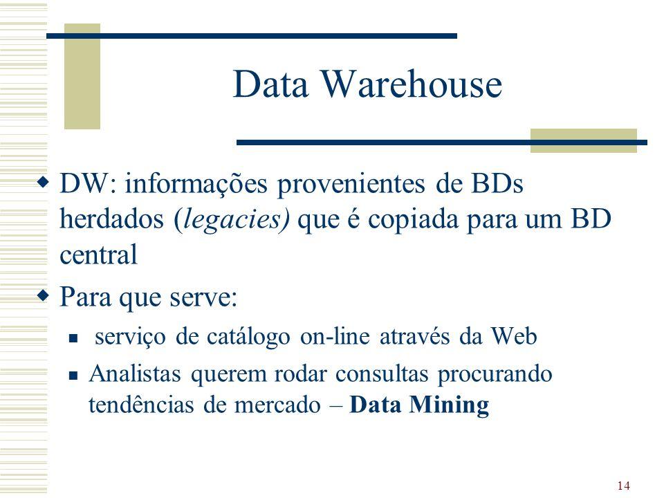 Data Warehouse DW: informações provenientes de BDs herdados (legacies) que é copiada para um BD central.