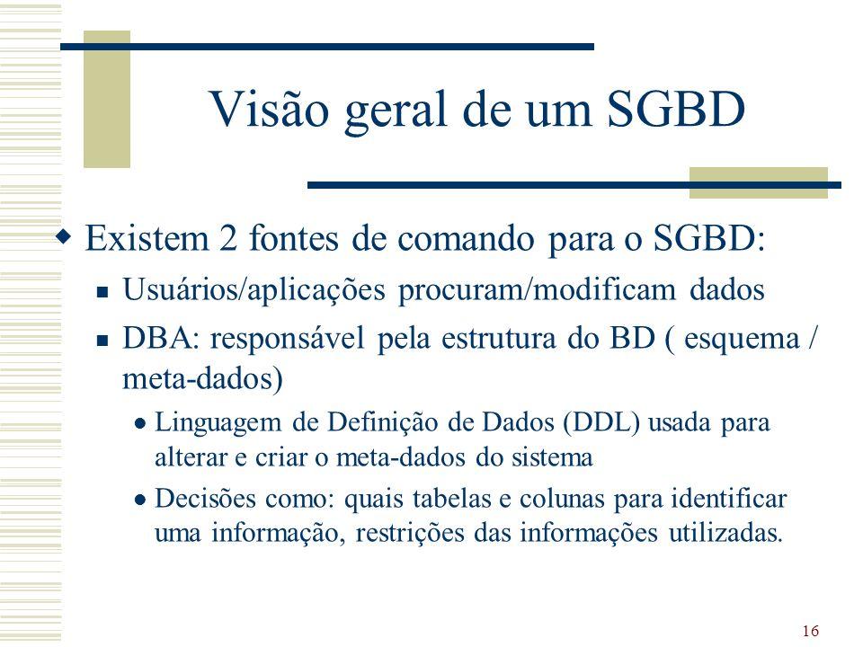 Visão geral de um SGBD Existem 2 fontes de comando para o SGBD: