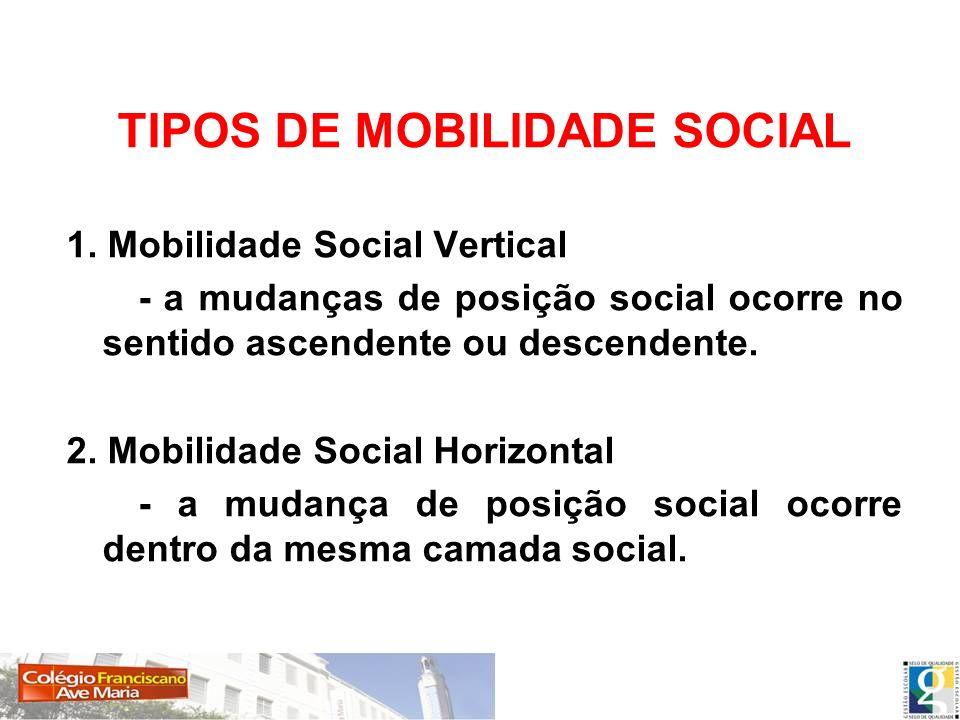 TIPOS DE MOBILIDADE SOCIAL