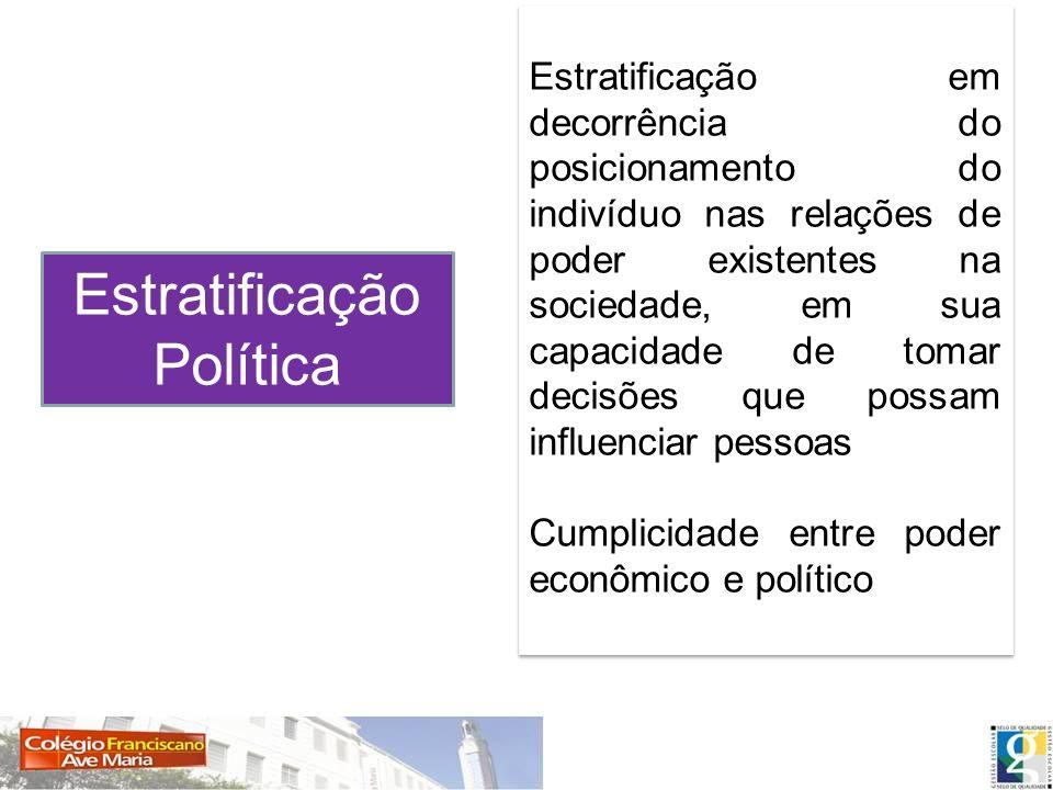 Estratificação Política
