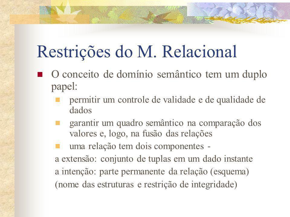 Restrições do M. Relacional