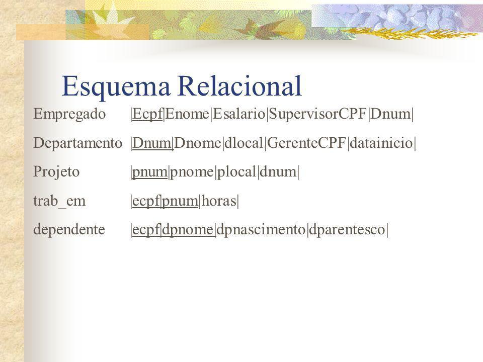 Esquema Relacional Empregado |Ecpf|Enome|Esalario|SupervisorCPF|Dnum|