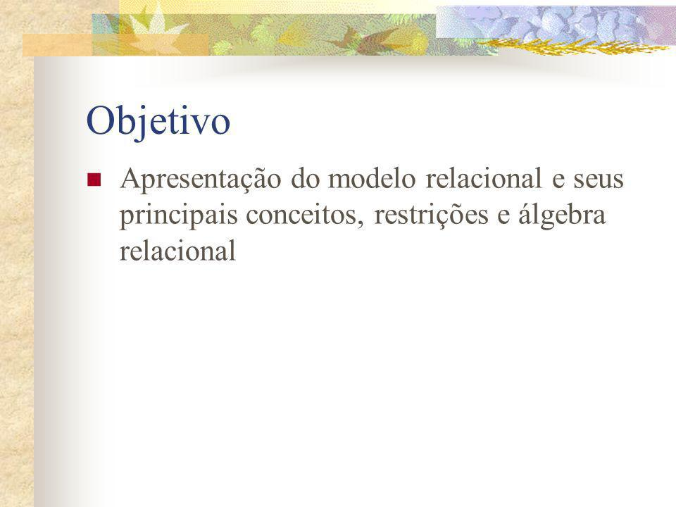 Objetivo Apresentação do modelo relacional e seus principais conceitos, restrições e álgebra relacional.