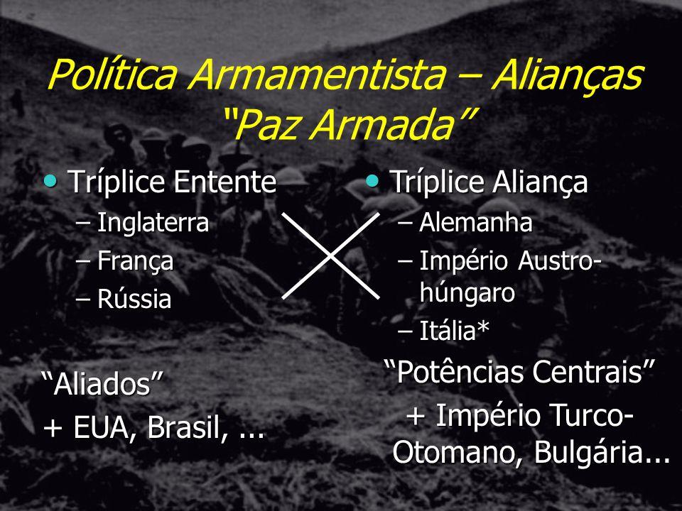 Política Armamentista – Alianças Paz Armada