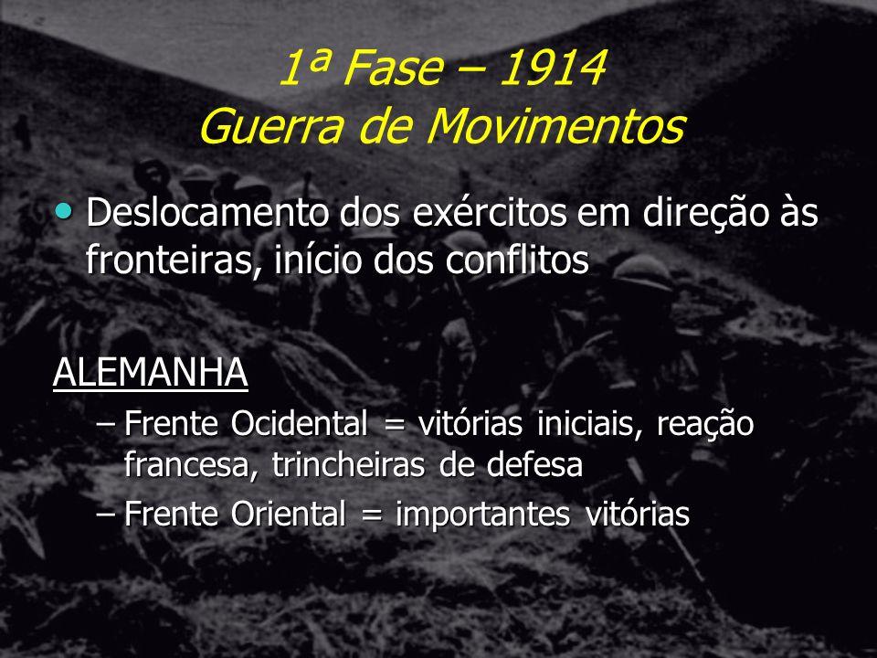 1ª Fase – 1914 Guerra de Movimentos