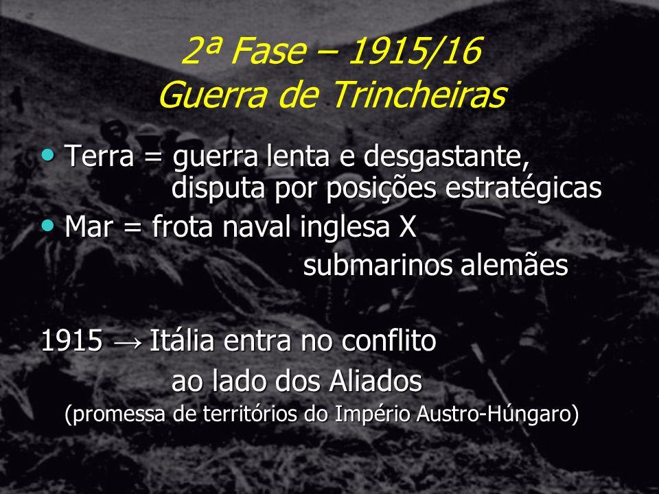 2ª Fase – 1915/16 Guerra de Trincheiras
