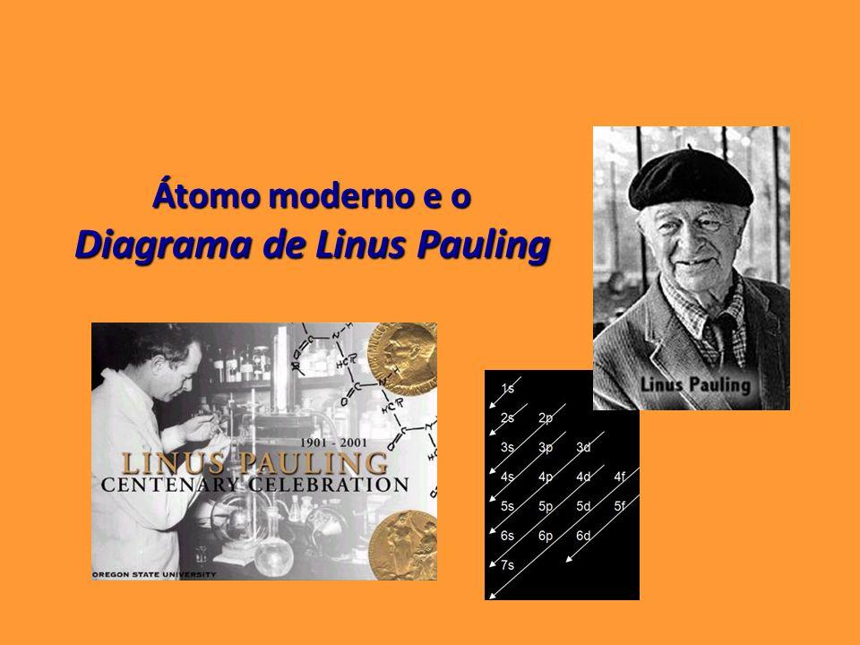 Átomo moderno e o Diagrama de Linus Pauling