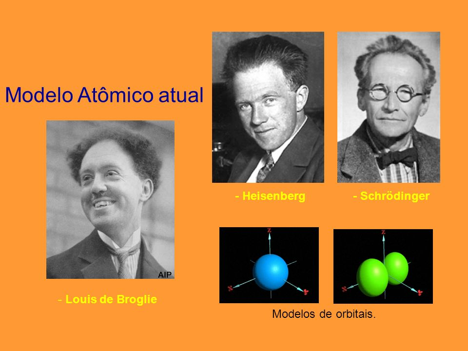 Modelo Atômico atual - Heisenberg - Schrödinger - Louis de Broglie
